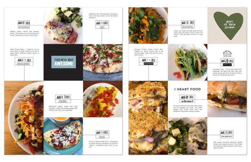 Food 1 & 2 Post