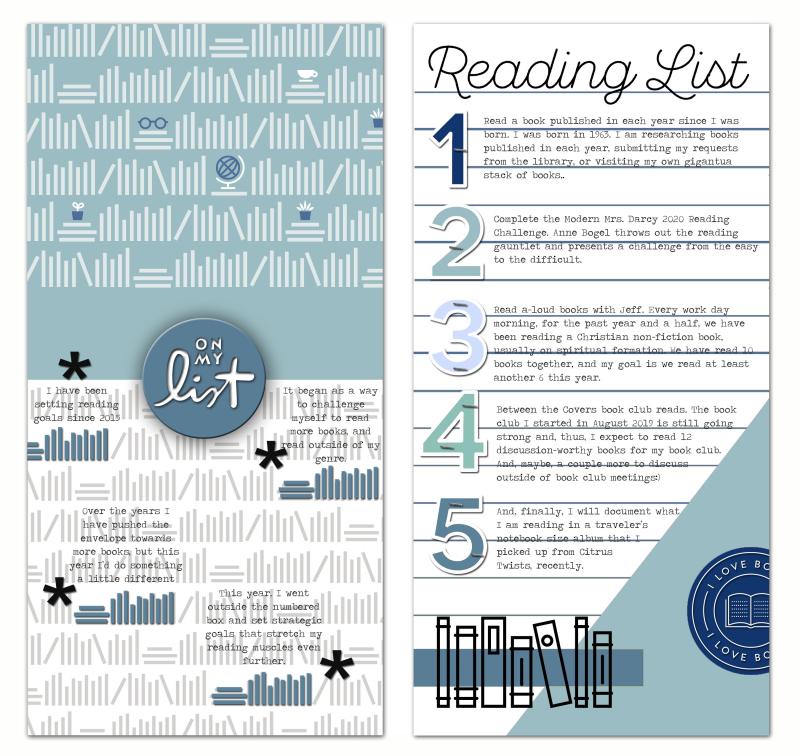Reading Goals Post