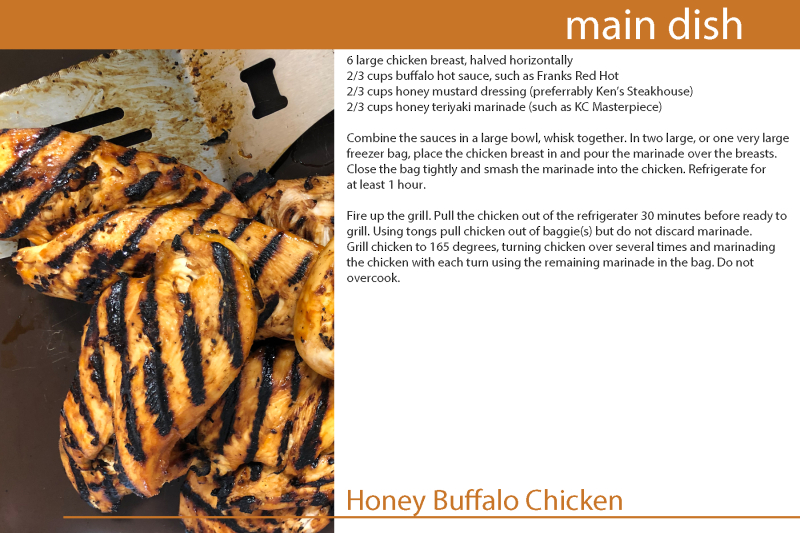Honey Buffalo Chicken