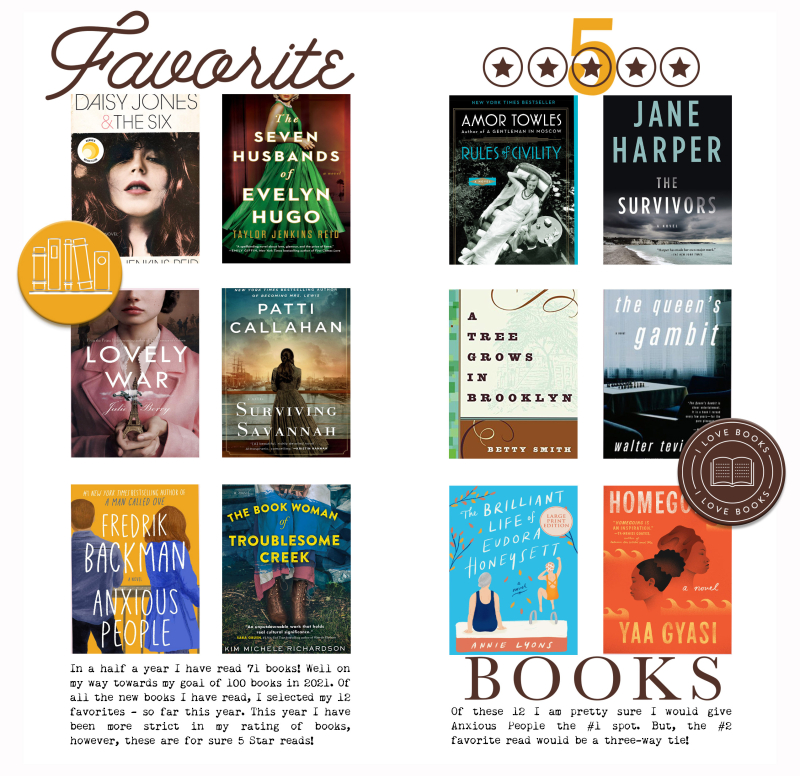Favorite books January thru June